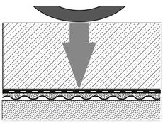 Graphic Elastic Behavior Regupol Under-Screed Impact Sound Insulation