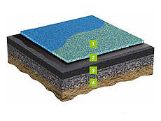 Composition playfix EPDM IS Seamless Safety Flooring